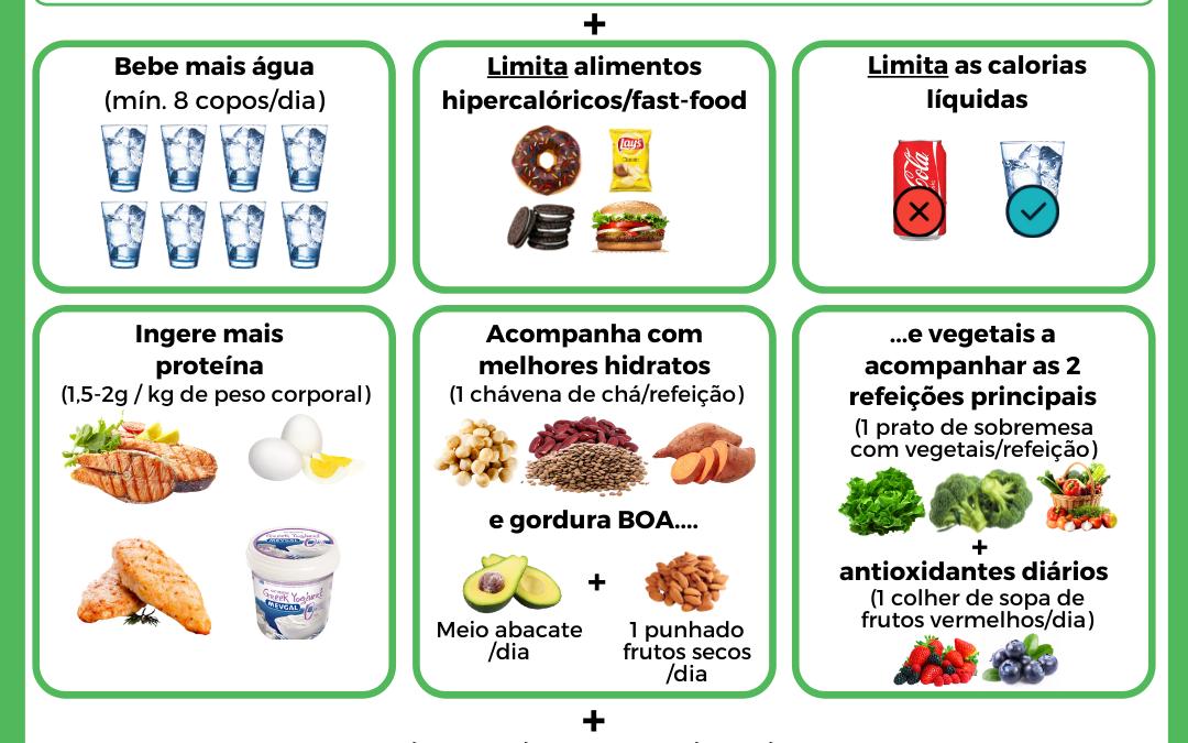 Emagrecimento Saudável…com hábitos simples!